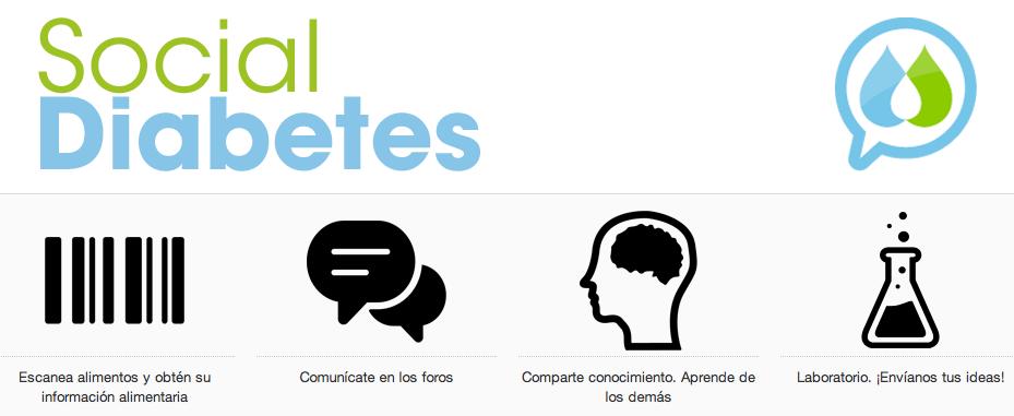 Socialdiabetes.com